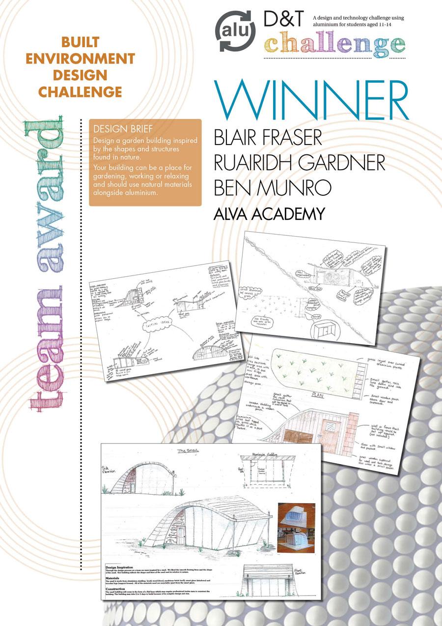 2013-Winner-Team-Award